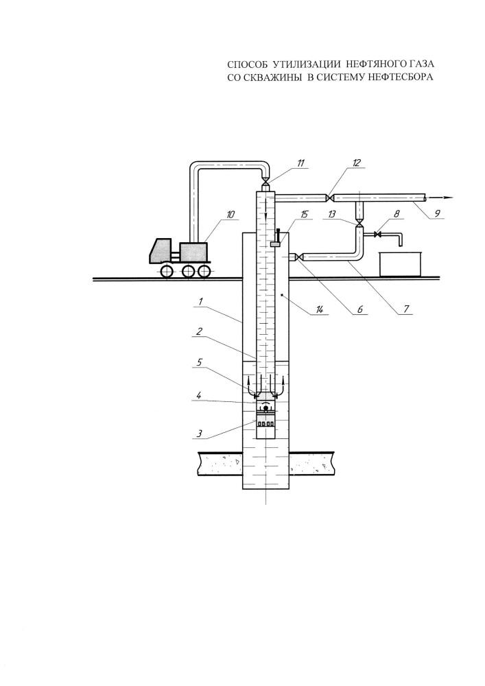 Способ утилизации нефтяного газа со скважины в систему нефтесбора
