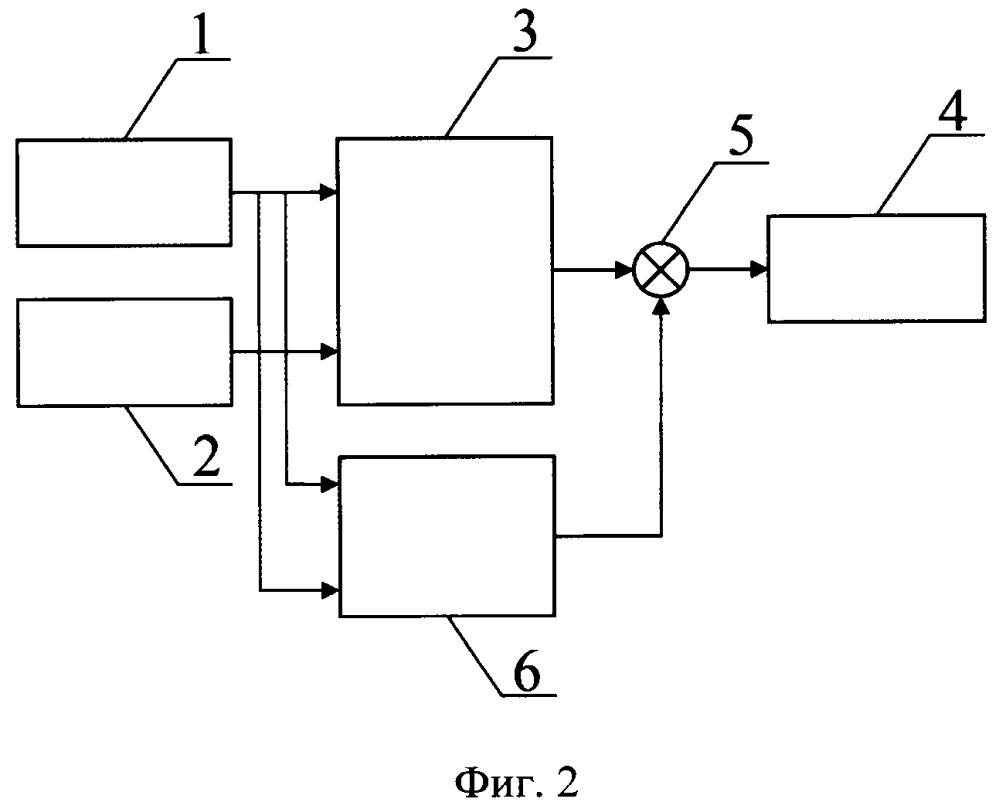 Способ стабилизации движения летательного аппарата со структурно неустойчивым осциллятором