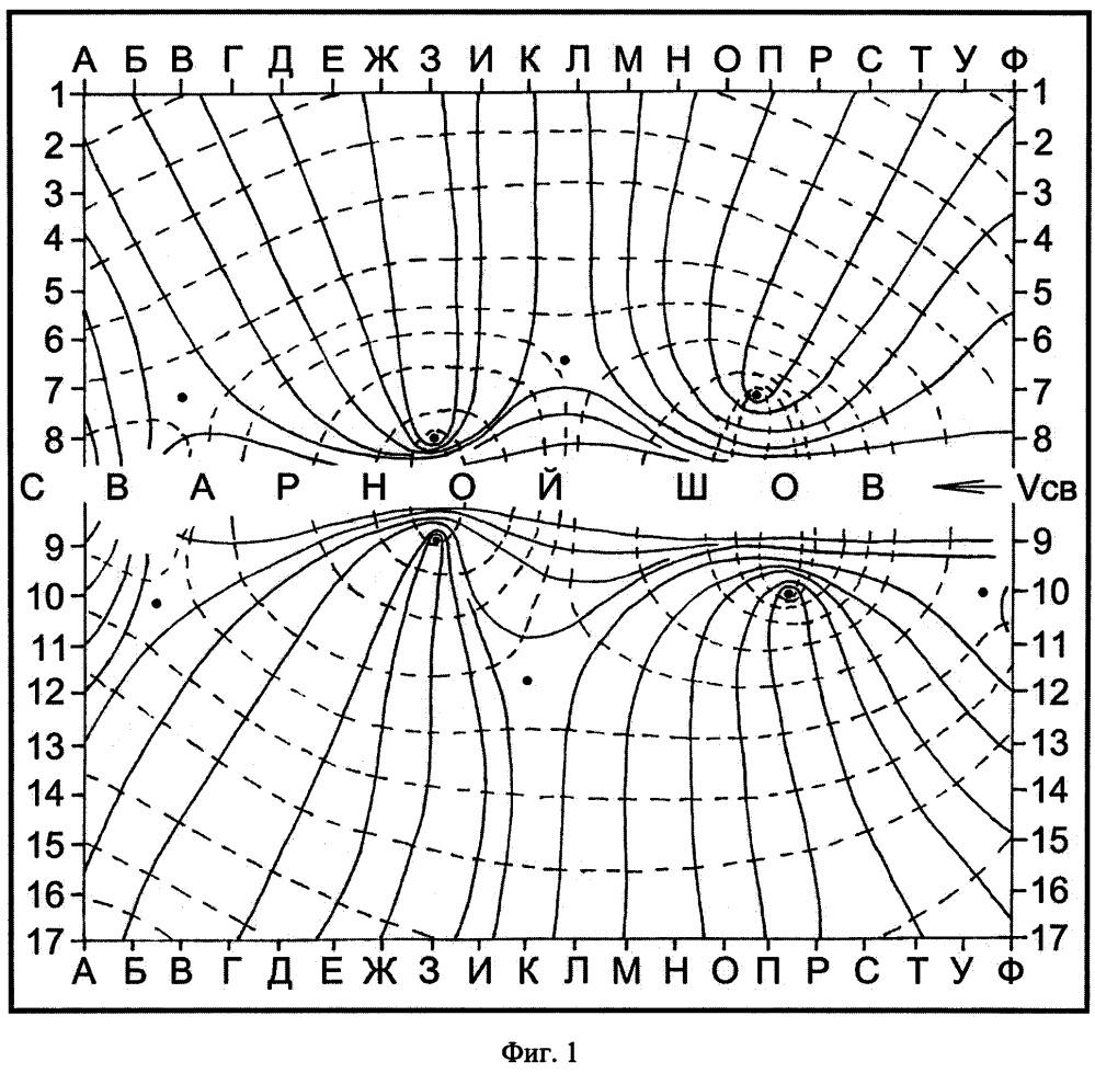 Способ определения ширины зоны концентратов растягивающих остаточных сварочных напряжений стыкового соединения из стали