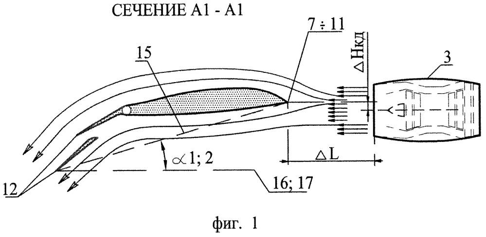 Способ увеличения подъемной силы крыла летательного аппарата от реактивной тяги двухконтурных турбореактивных двигателей (трдд) со степенью контурности более 2 и летательные аппараты с использованием данного способа (варианты)