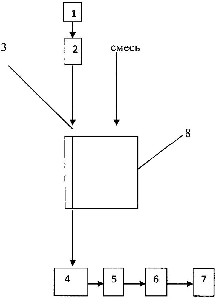 Устройство для определения количества бурового раствора в емкости