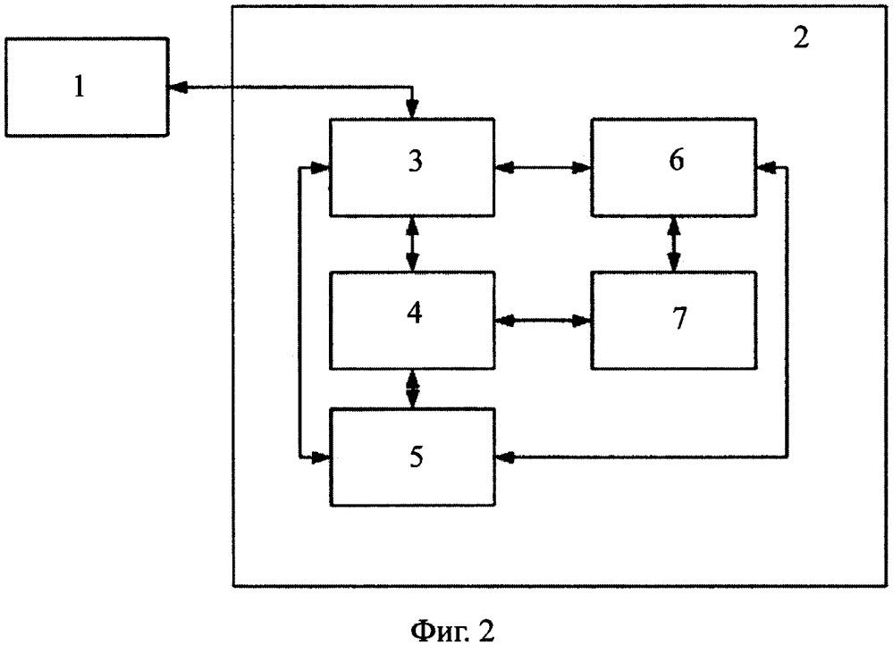 Способ и устройство для выполнения обновления программного обеспечения в устройстве связи по линиям электропередач
