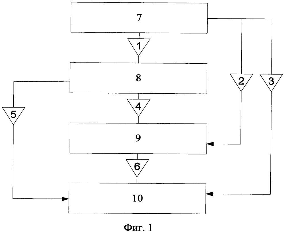 Способ определения степени поражения при имитации стрельбы с помощью лазерного имитатора стрельбы