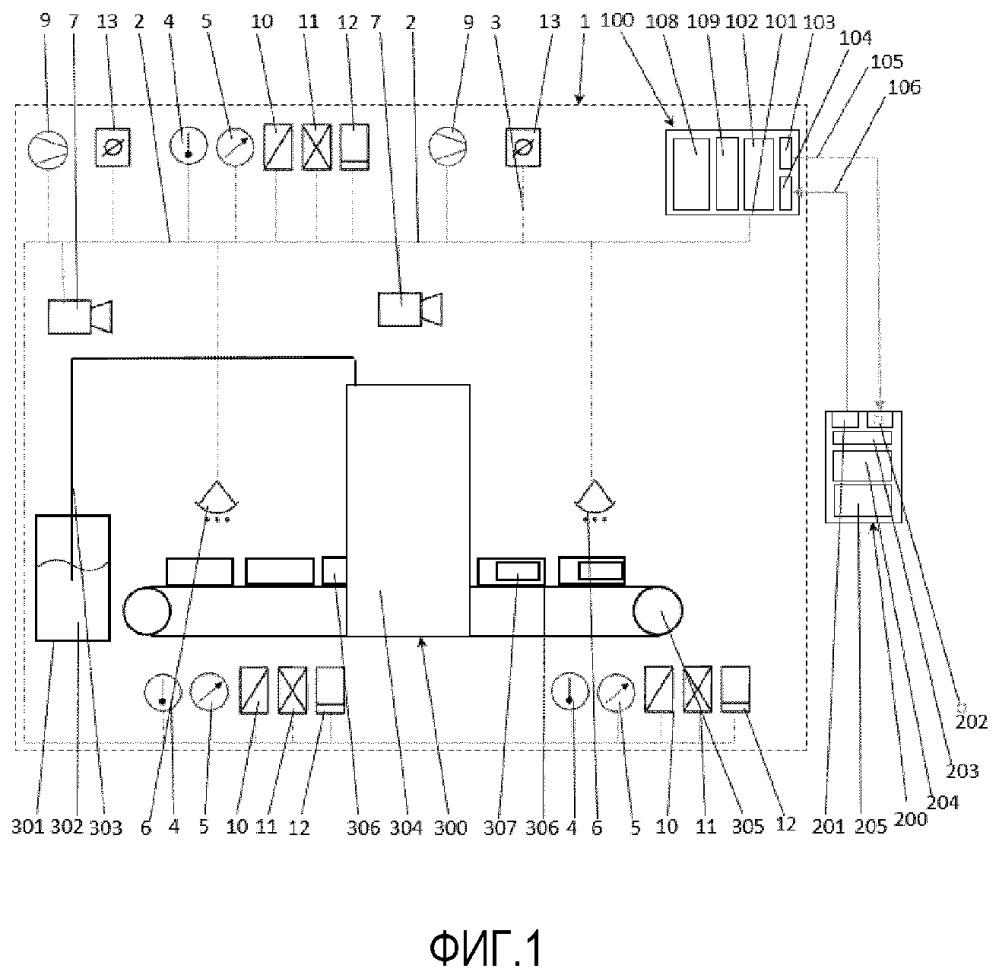 Способ и устройство для контроля процесса этикетирования