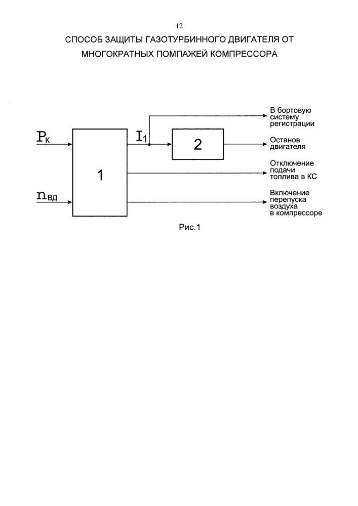 Способ защиты газотурбинного двигателя от многократных помпажей компрессора
