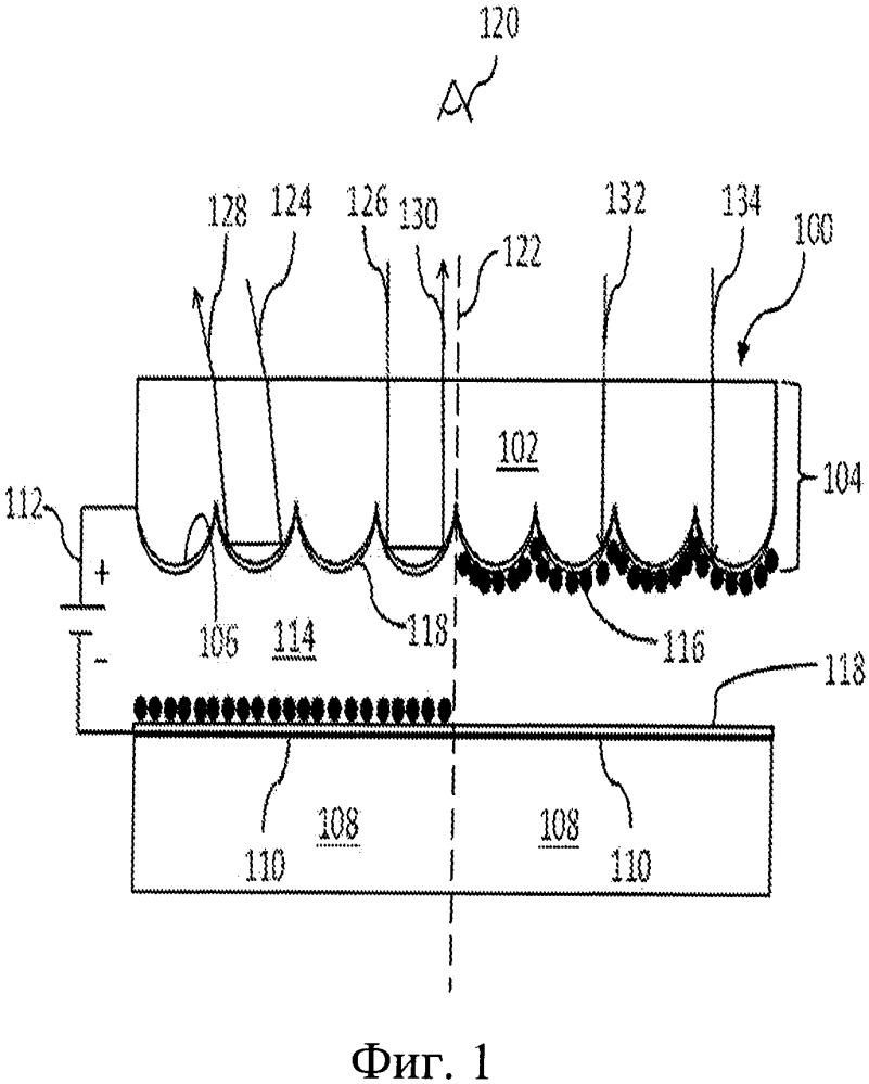 Аппаратура и способ для отражающего графического дисплея с диэлектрическим слоем