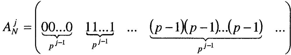 Способ формирования множества ансамблей p-ичных d-кодов