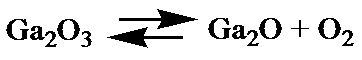 Способ регулирования содержания галлия в сцинтилляторах на основе гадолиний-галлиевых гранатов