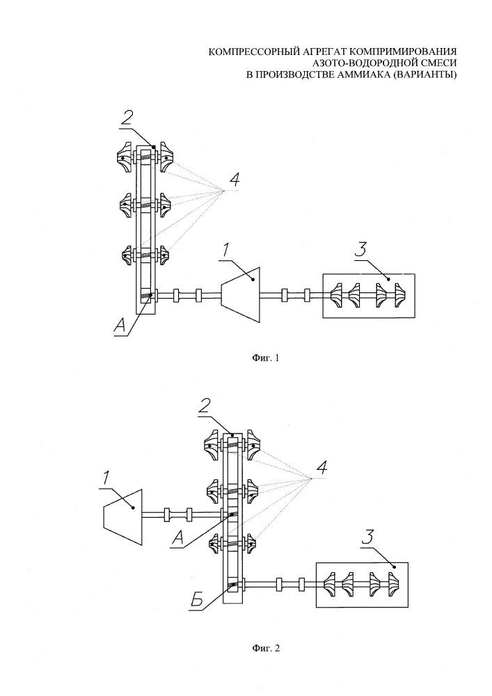 Компрессорный агрегат компримирования азото-водородной смеси в производстве аммиака (варианты)