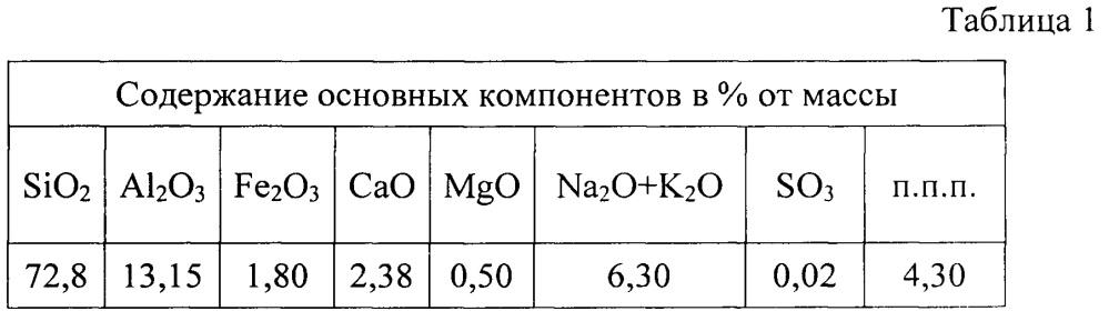 Огнезащитная фибровермикулитопемзобетонная сырьевая смесь