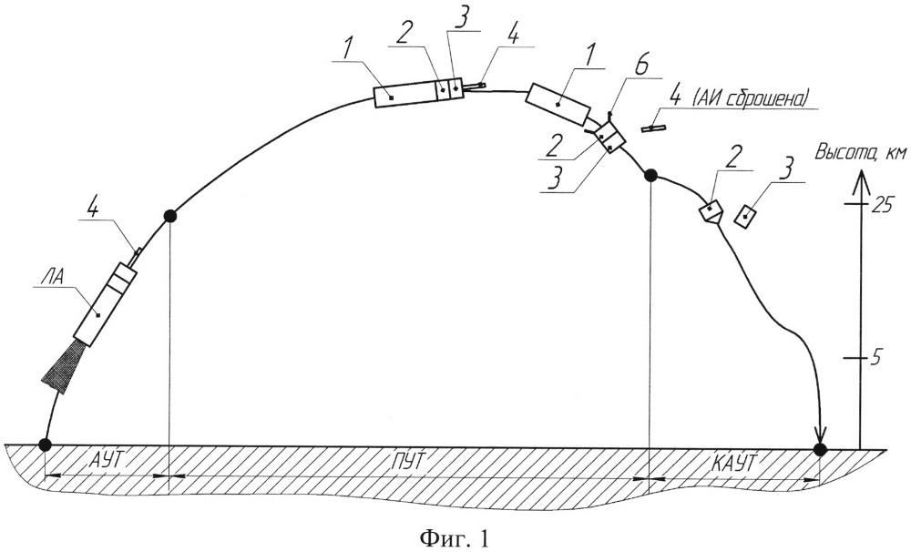Способ управления полетом баллистического летательного аппарата