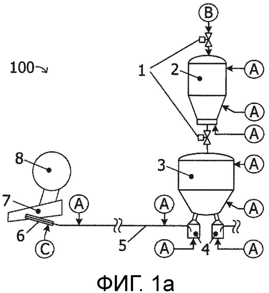 Способ вдувания альтернативных восстановителей в доменную печь