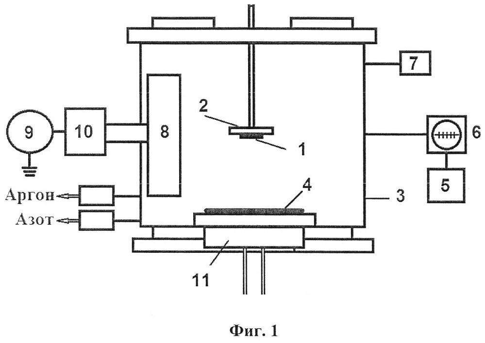 Способ комбинированного плазменного упрочнения поверхности изделий из титановых сплавов