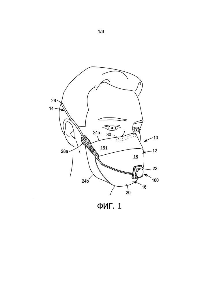 Складной респиратор с лицевой маской типа ffp3