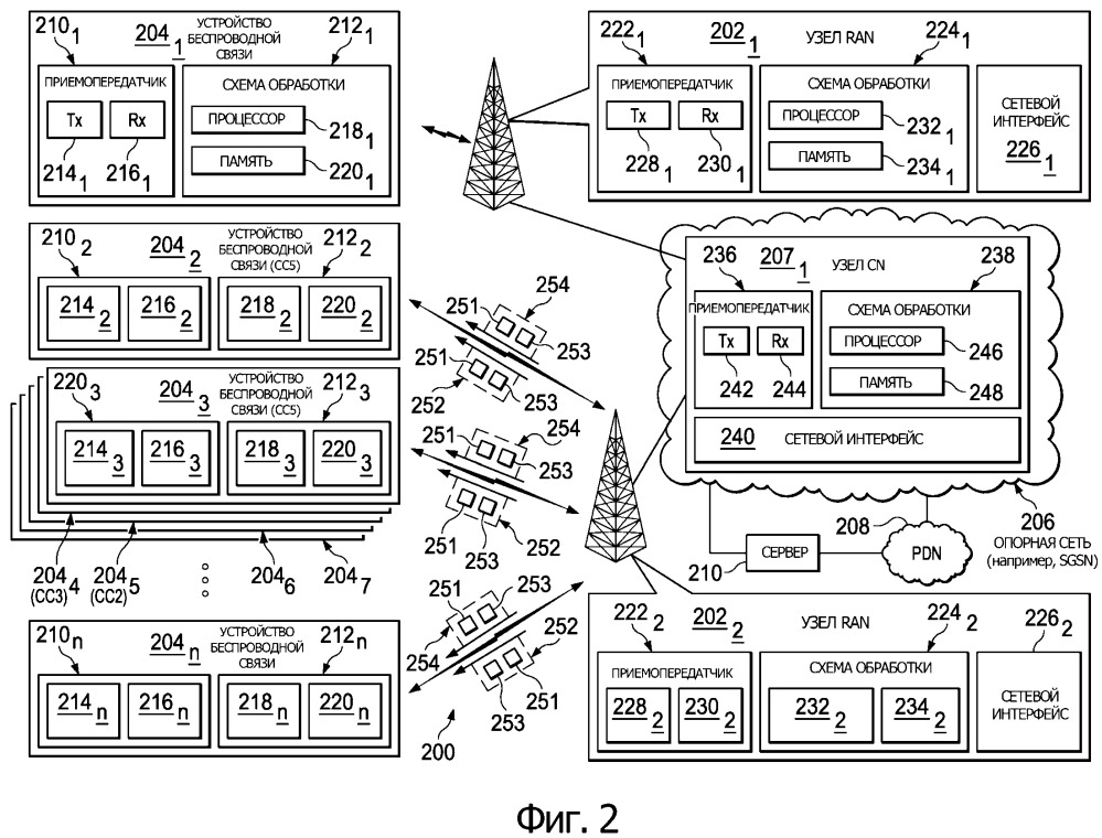 Расширение пейджинга для глобальной системы (es-gsm) мобильной связи с расширенным покрытием