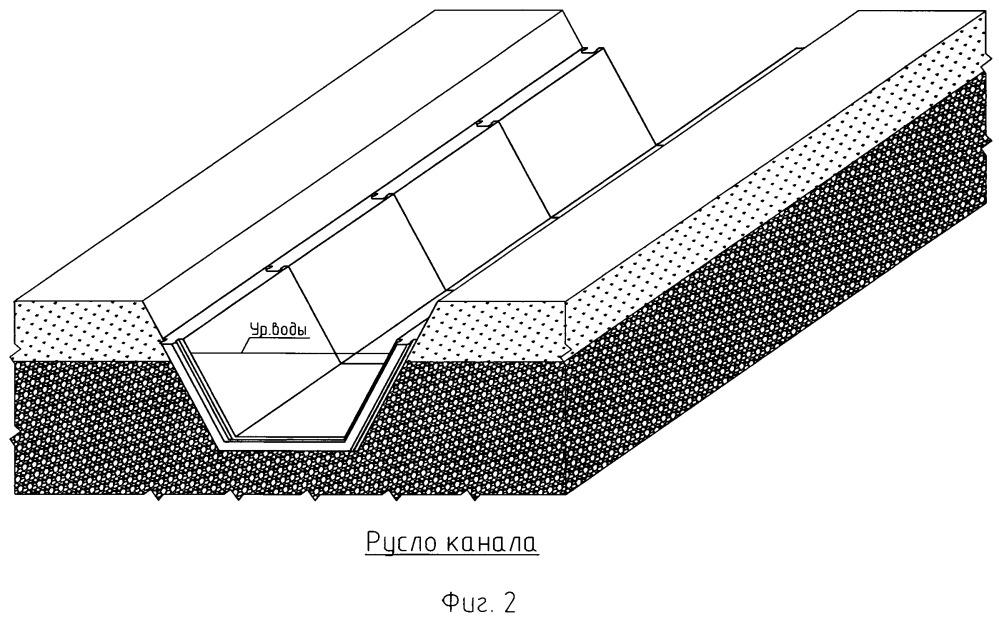 Противофильтрационная облицовка канала мелиоративного сооружения из составных блоков-лотков