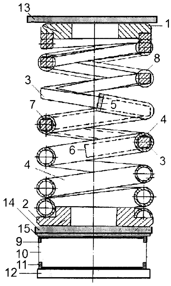 Комбинированная пружина