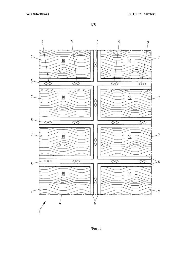 Способ изготовления имеющих углубления панелей