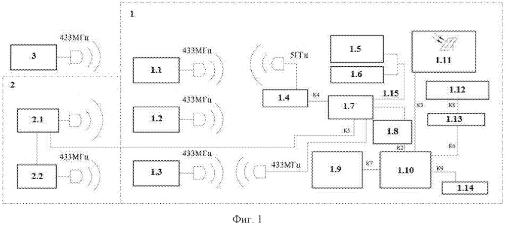 Автономный мобильный комплекс видео-тепловизионного наблюдения