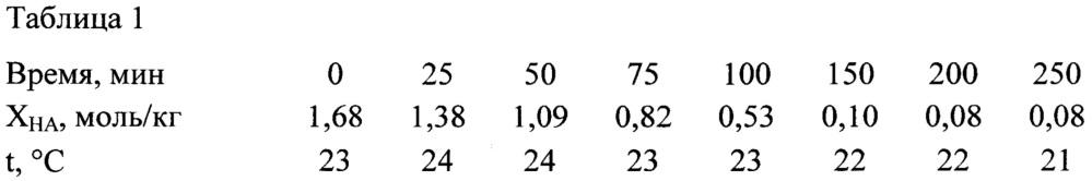 Способ получения карбоксилатов олова (ii)