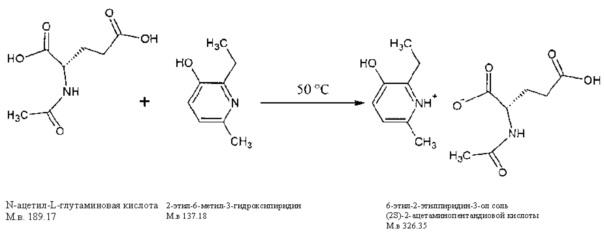 Способ получения 6-метил-2-этилпиридин-3-ол соли (2s)-2-ацетаминопентандиовой кислоты