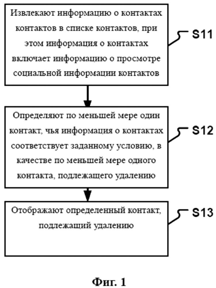 Способ и устройство для управления контактами