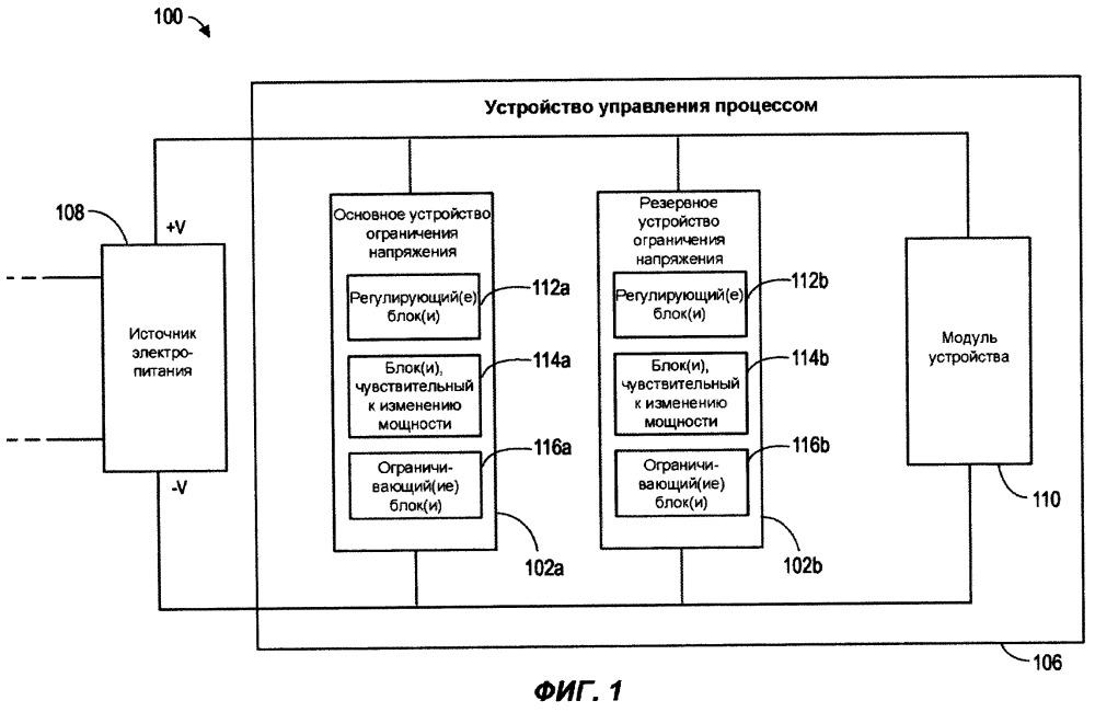 Искробезопасное устройство ограничения напряжения (варианты) и устройство управления процессом