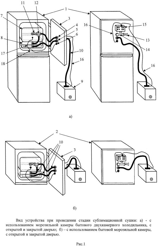 Устройство для вакуумной сублимационной сушки