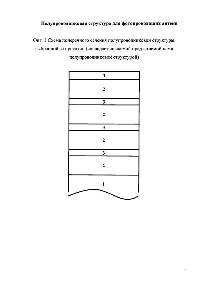 Полупроводниковая структура для фотопроводящих антенн