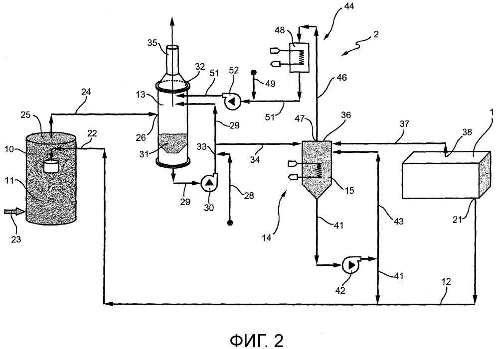 Способ и система для извлечения сульфата аммония из газового потока установки по производству мочевины