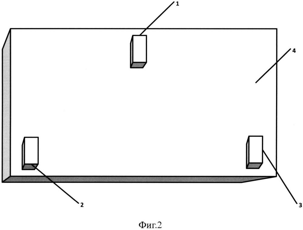 Способ калибровки стола 3d-принтера
