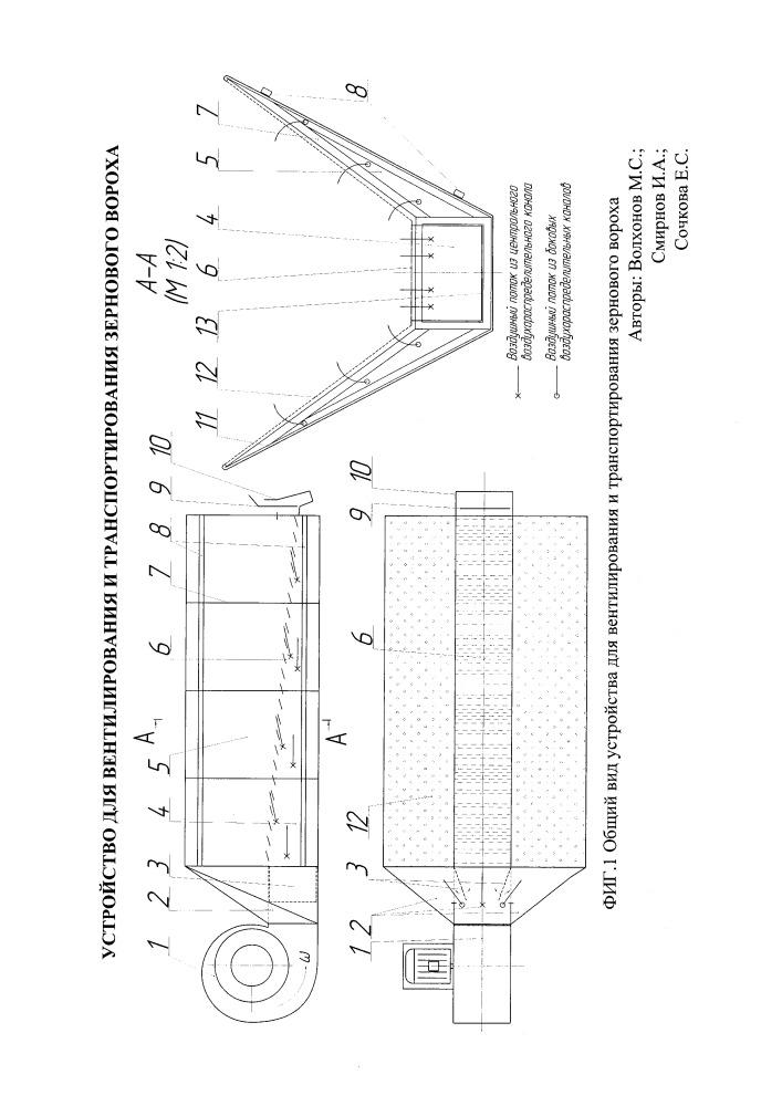 Устройство для вентилирования и транспортирования зернового вороха