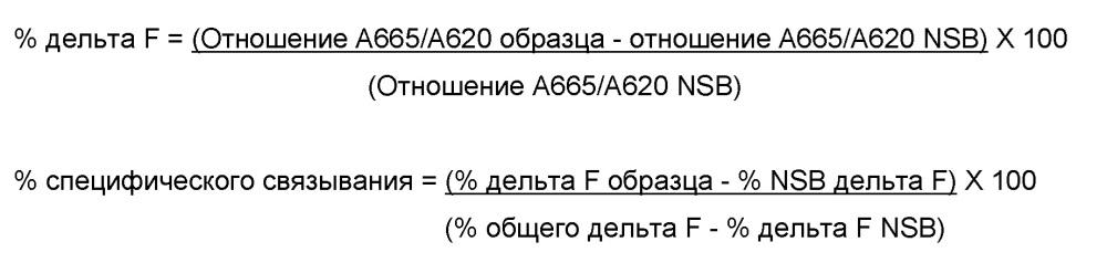 Варианты ctla-4