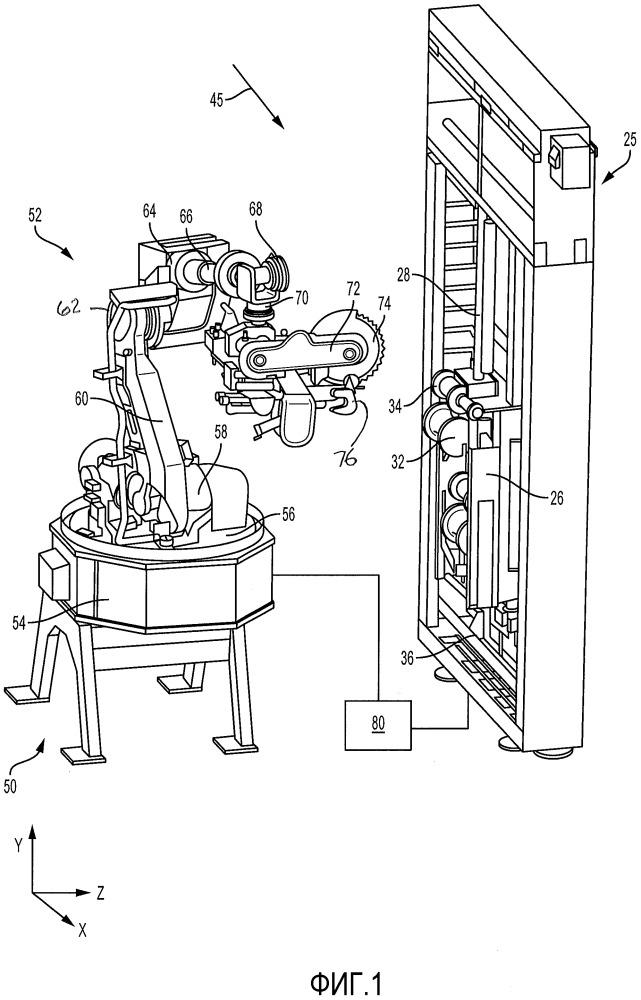 Роботизированные способ и система для переработки туш