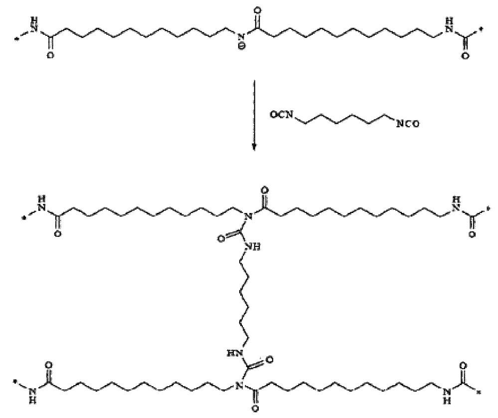 Способ поверхностного сшивания полимерных частиц