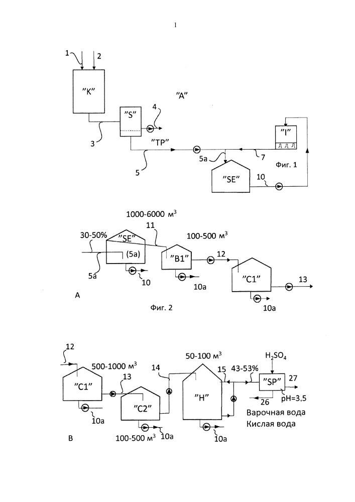 Способ и установка для отделения продуктов таллового масла от черного щелока