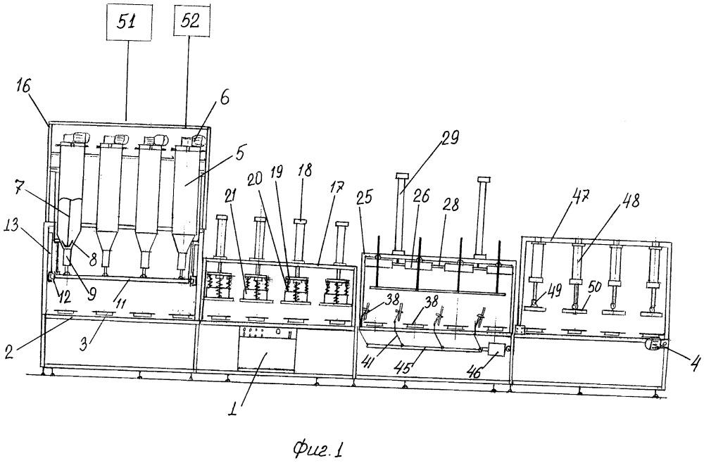 Автоматизированная линия для производства осетинских пирогов