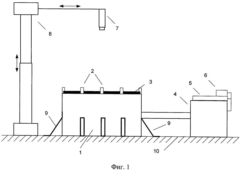 Способ оценки надежности изоляционного покрытия на обмотках тяговых электродвигателей транспортных средств и устройство для его реализации