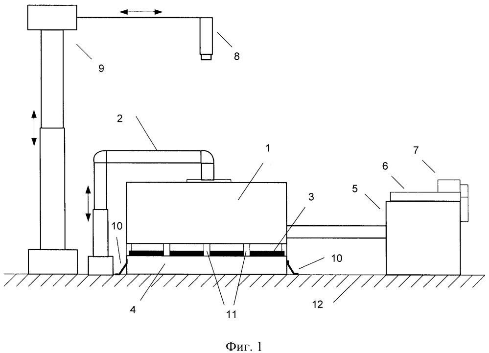 Способ оценки адгезионной прочности изоляционного покрытия обмоток тяговых двигателей электровозов и устройство для его реализации