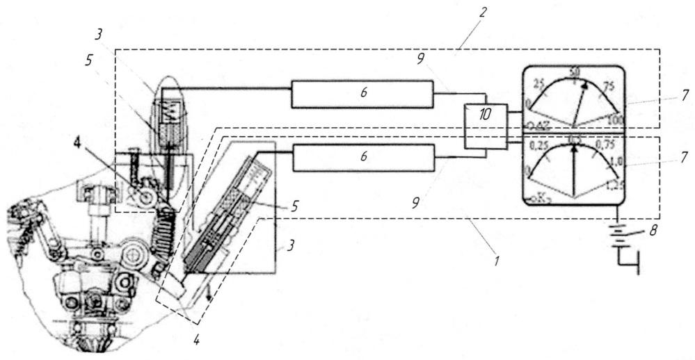 Устройство контроля полноты загрузки тракторного дизеля