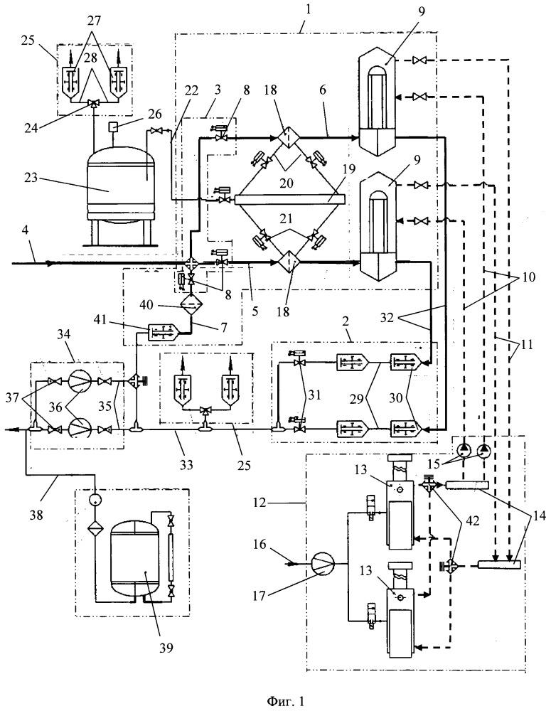 Автоматическая газораспределительная станция (варианты)