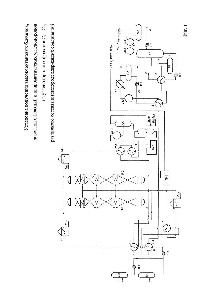 Комплексная установка для переработки смеси углеводородов с1-с10 различного состава и кислородсодержащих соединений