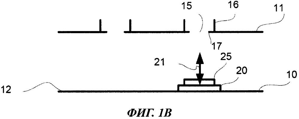Формовочная технологическая линия для формования бетонных изделий