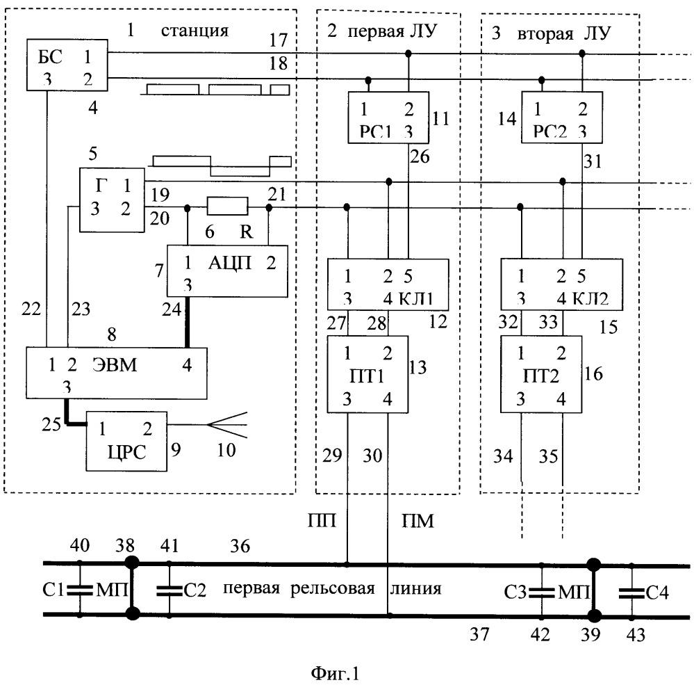 Способ контроля состояний путевого участка двухчастотной рельсовой цепью