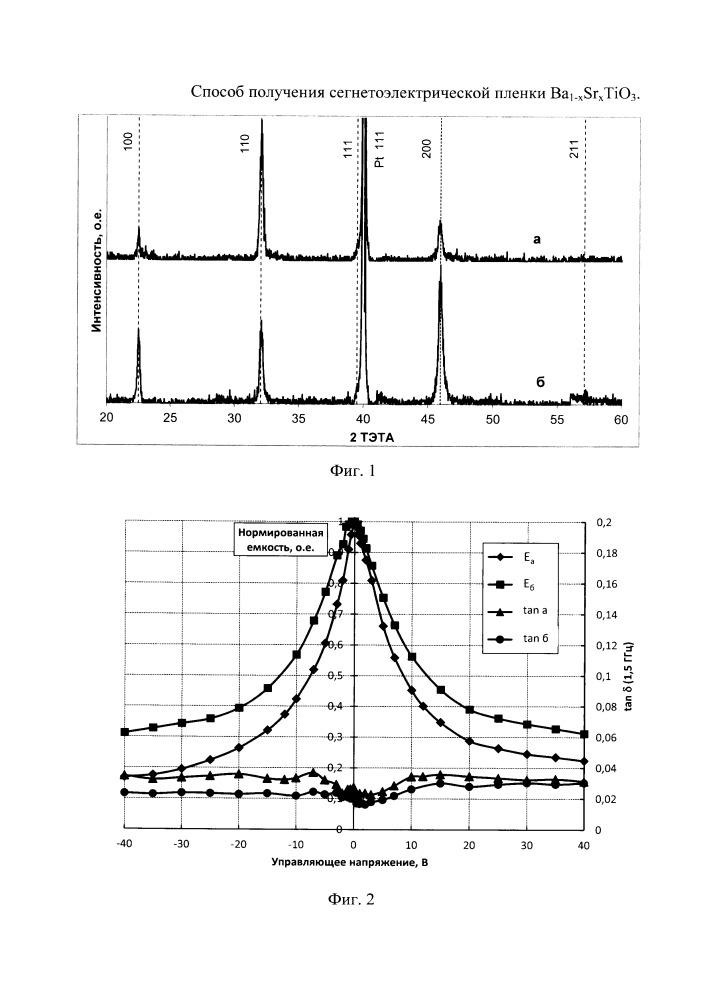 Способ получения сегнетоэлектрических пленок ba1-xsrx tio3
