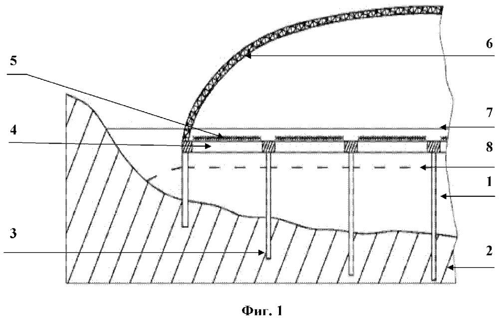 Способ управления температурным режимом крытого ледового катка и устройство для его осуществления