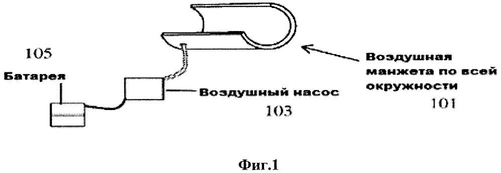 Портативный массажер для глубоких вен ног с двигателем