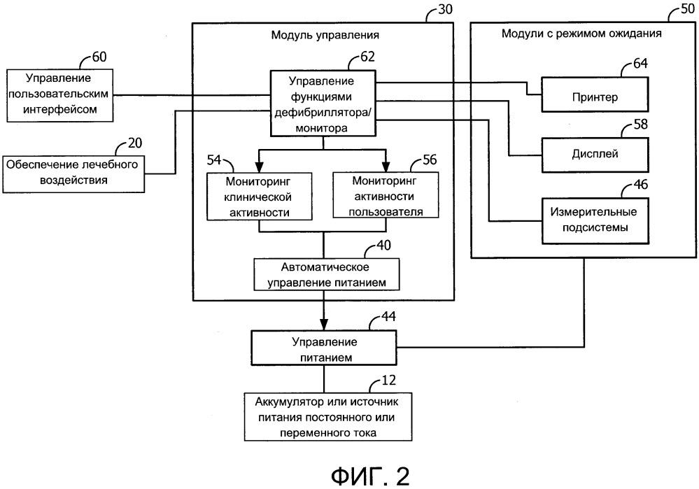Автоматическое управление питанием наружных дефибрилляторов