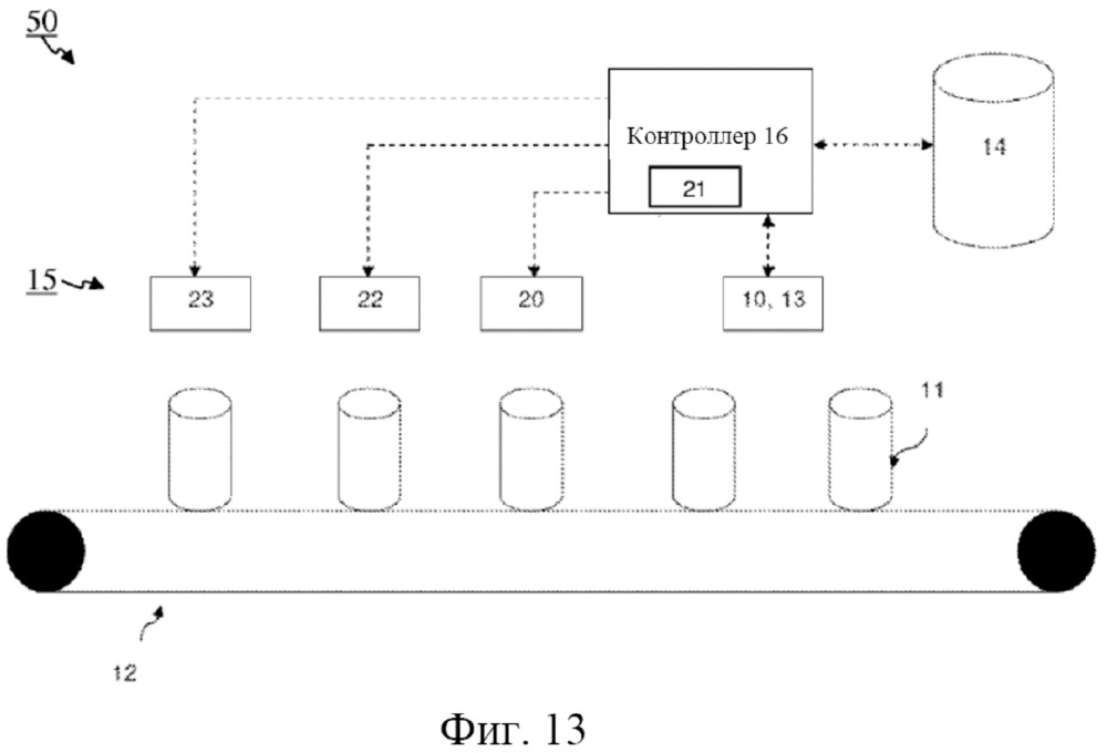 Динамически конфигурируемая система управления производственной и/или распределительной линией и способ ее применения