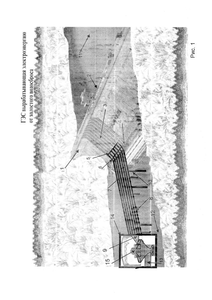Гэс, вырабатывающая электроэнергию от холостого водосброса